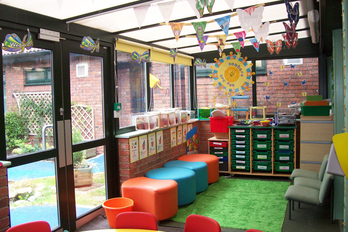 How Learning Environments Impact Education
