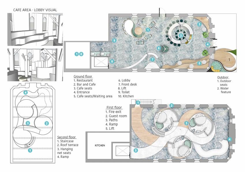 Public space design SBID